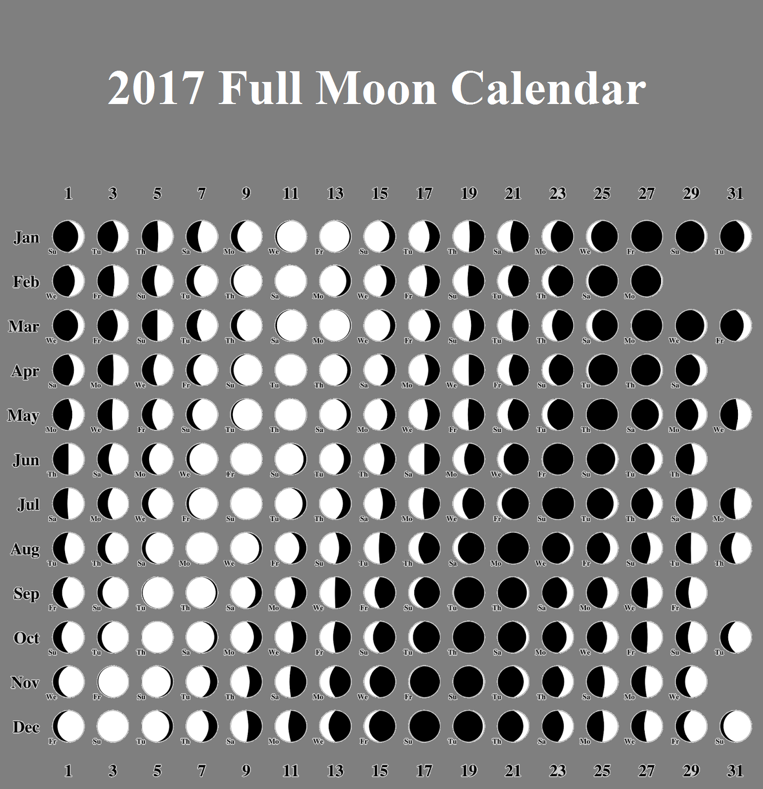 Moon phase calendar lunar template 2017 moon phase When is full moon april 2017