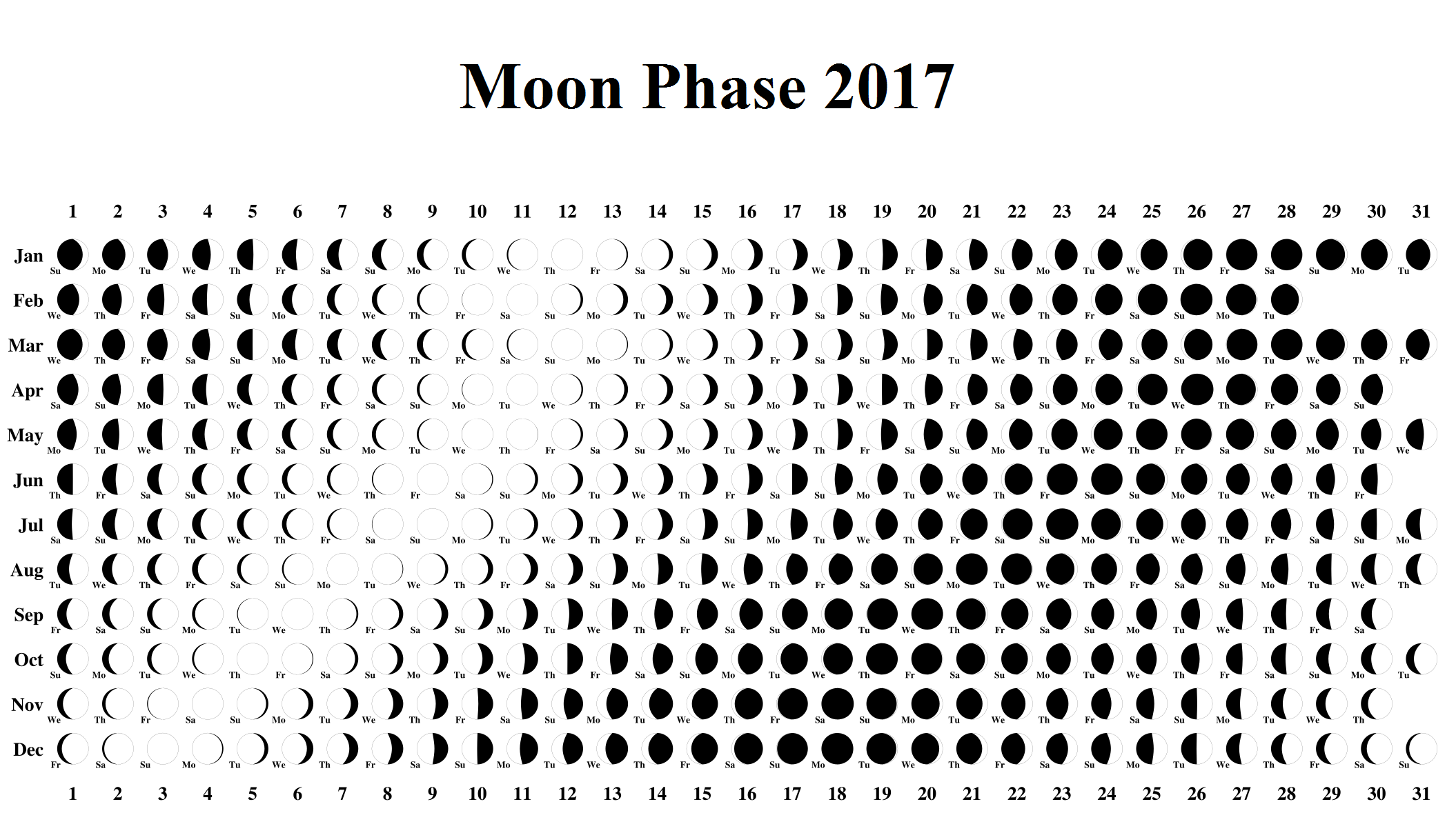 Moon Phase Calendar Lunar Template 2017 | Moon Phase Calendar 2017 ...