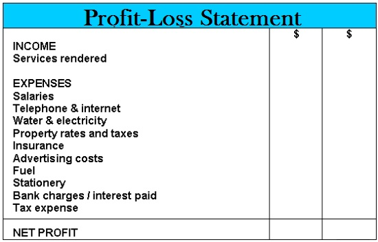 Printable Profit And Loss Statement Format Excel, Word & Pdf