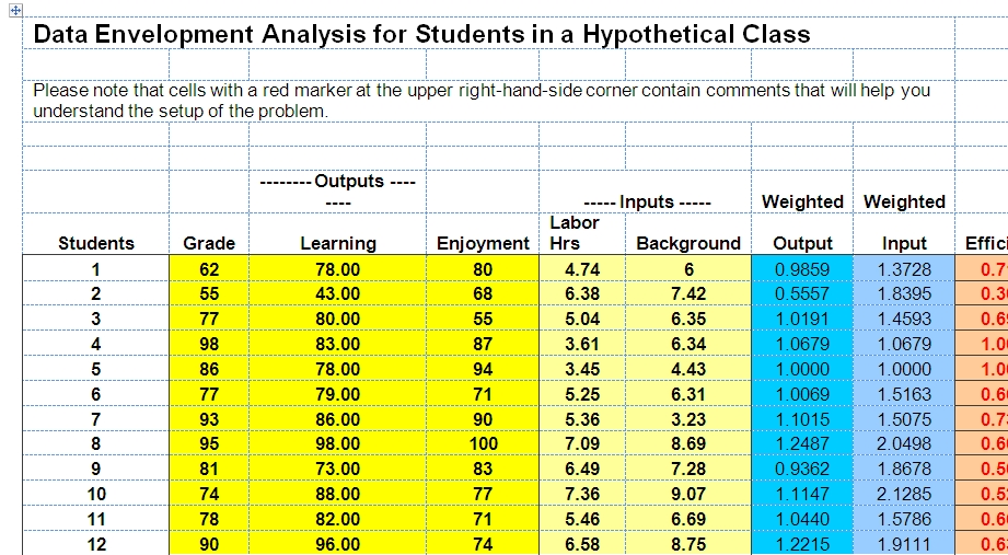 5  data analysis report template in word  ppt  pdf  excel formats