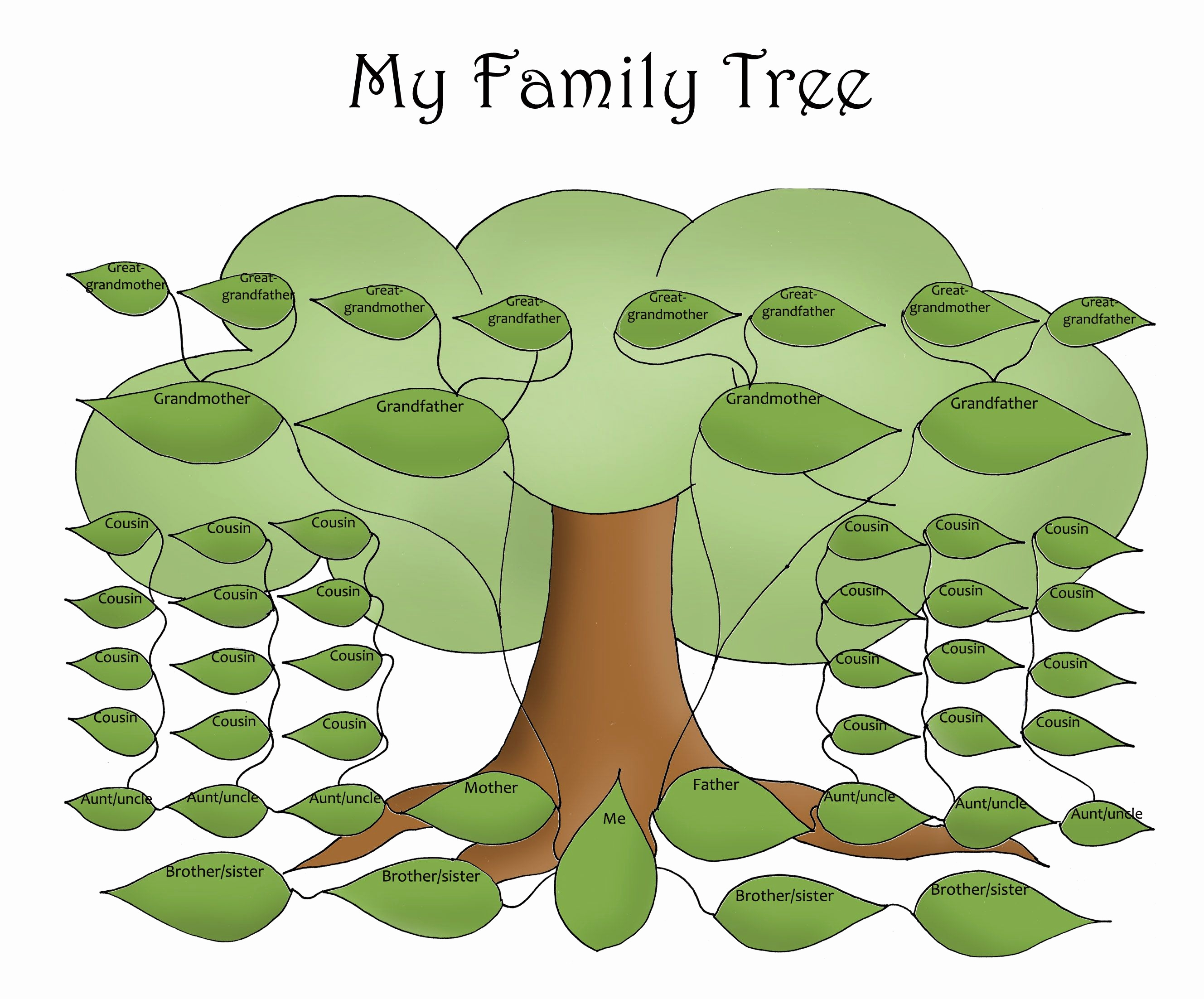 It's just an image of Clean Free Printable Family Tree