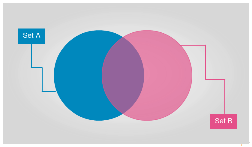 Venn Diagram Template Design