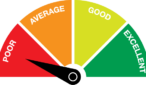 Steps for Improving Your Credit Rating